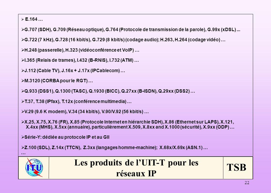 TSB 22 Les produits de lUIT-T pour les réseaux IP E.164 … G.707 (SDH), G.709 (Réseau optique), G.764 (Protocole de transmission de la parole), G.99x (xDSL)...