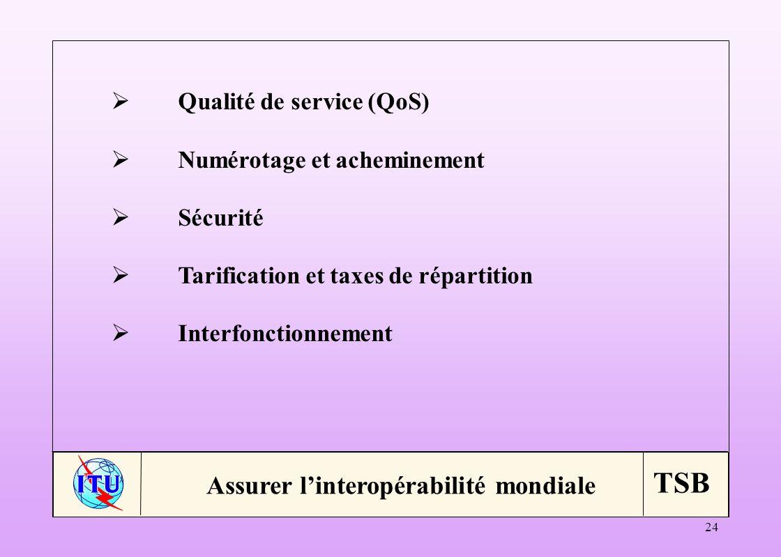 TSB 24 Qualité de service (QoS) Numérotage et acheminement Sécurité Tarification et taxes de répartition Interfonctionnement Assurer linteropérabilité mondiale