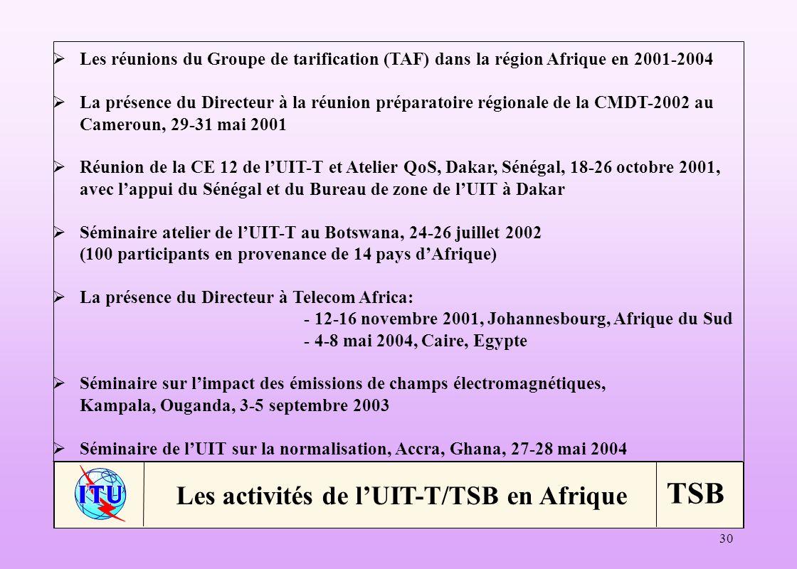 TSB 30 Les réunions du Groupe de tarification (TAF) dans la région Afrique en 2001-2004 La présence du Directeur à la réunion préparatoire régionale de la CMDT-2002 au Cameroun, 29-31 mai 2001 Réunion de la CE 12 de lUIT-T et Atelier QoS, Dakar, Sénégal, 18-26 octobre 2001, avec lappui du Sénégal et du Bureau de zone de lUIT à Dakar Séminaire atelier de lUIT-T au Botswana, 24-26 juillet 2002 (100 participants en provenance de 14 pays dAfrique) La présence du Directeur à Telecom Africa: - 12-16 novembre 2001, Johannesbourg, Afrique du Sud - 4-8 mai 2004, Caire, Egypte Séminaire sur limpact des émissions de champs électromagnétiques, Kampala, Ouganda, 3-5 septembre 2003 Séminaire de lUIT sur la normalisation, Accra, Ghana, 27-28 mai 2004 Les activités de lUIT-T/TSB en Afrique