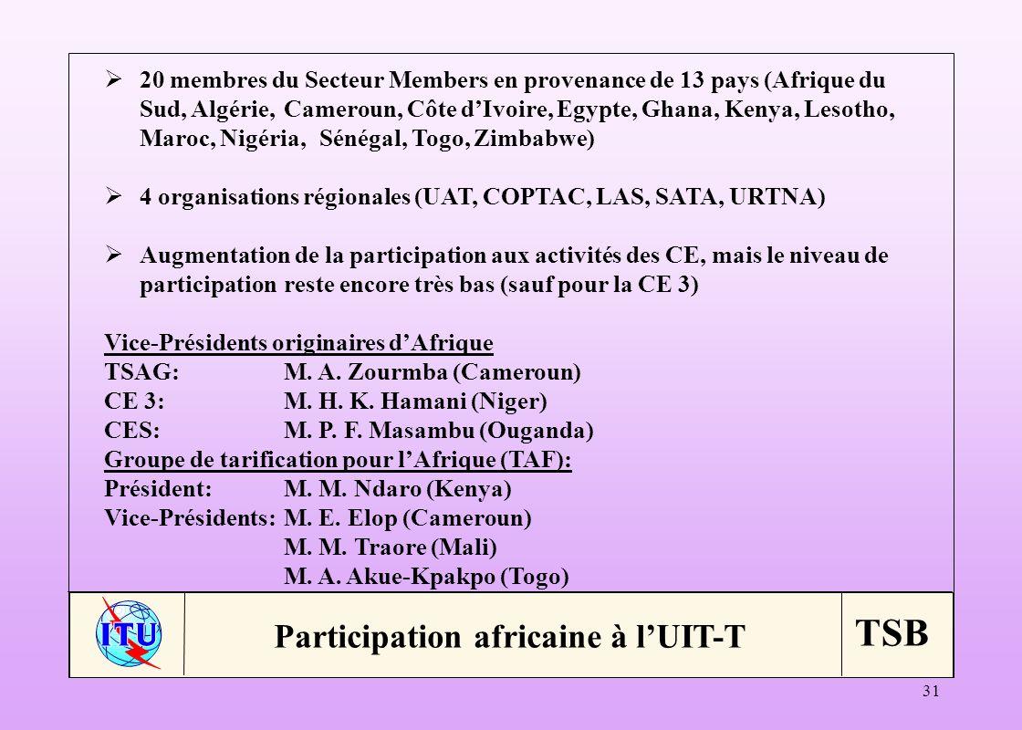 TSB 31 20 membres du Secteur Members en provenance de 13 pays (Afrique du Sud, Algérie, Cameroun, Côte dIvoire, Egypte, Ghana, Kenya, Lesotho, Maroc, Nigéria, Sénégal, Togo, Zimbabwe) 4 organisations régionales (UAT, COPTAC, LAS, SATA, URTNA) Augmentation de la participation aux activités des CE, mais le niveau de participation reste encore très bas (sauf pour la CE 3) Vice-Présidents originaires dAfrique TSAG:M.