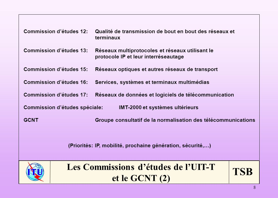 TSB 19 Les travaux de lUIT-T sur le codage des images fixes Télécopie classique (G3, G4)T.4, T.6 Images fixes N/B (JBIG)T.82, T.83 Couleur à modelé continu (JPEG)T.81 (lossless (sans perte)) (JPEG-LS)T.86 (JPEG-2000)T.800