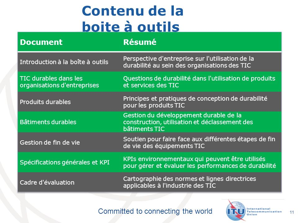 Committed to connecting the world 11 Contenu de la boite à outils