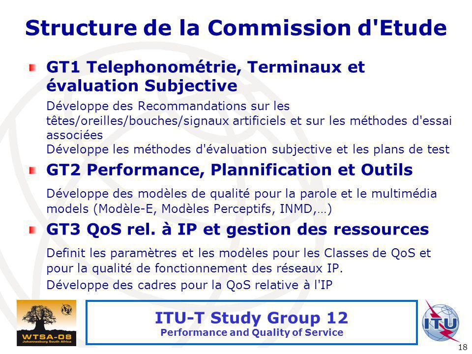 International Telecommunication Union 18 ITU-T Study Group 12 Performance and Quality of Service Structure de la Commission d'Etude GT1 Telephonométri