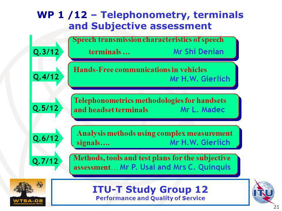 International Telecommunication Union 21 ITU-T Study Group 12 Performance and Quality of Service WP 1 /12 – Telephonometry, terminals and Subjective a