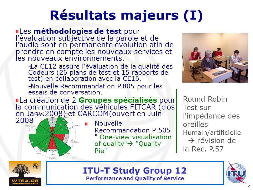 International Telecommunication Union 4 ITU-T Study Group 12 Performance and Quality of Service Résultats majeurs (I) Nouvelle Recommandation P.505