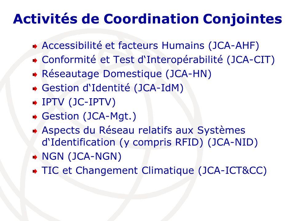 Activités de Coordination Conjointes Accessibilité et facteurs Humains (JCA-AHF) Conformité et Test dInteropérabilité (JCA-CIT) Réseautage Domestique (JCA-HN) Gestion dIdentité (JCA-IdM) IPTV (JC-IPTV) Gestion (JCA-Mgt.) Aspects du Réseau relatifs aux Systèmes dIdentification (y compris RFID) (JCA-NID) NGN (JCA-NGN) TIC et Changement Climatique (JCA-ICT&CC)