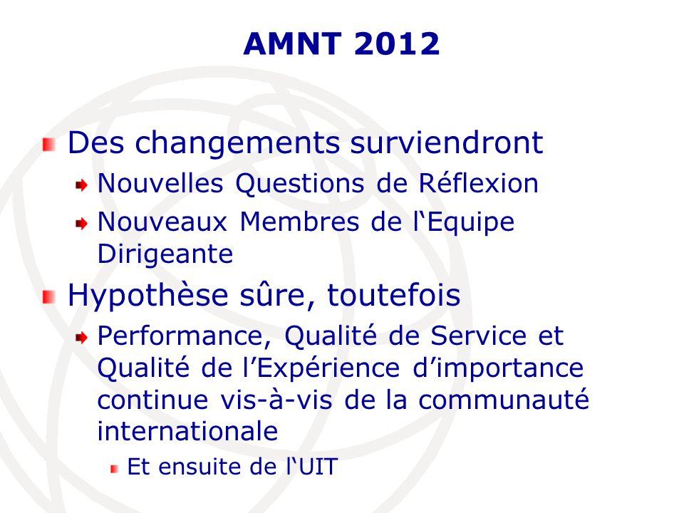 AMNT 2012 Des changements surviendront Nouvelles Questions de Réflexion Nouveaux Membres de lEquipe Dirigeante Hypothèse sûre, toutefois Performance,