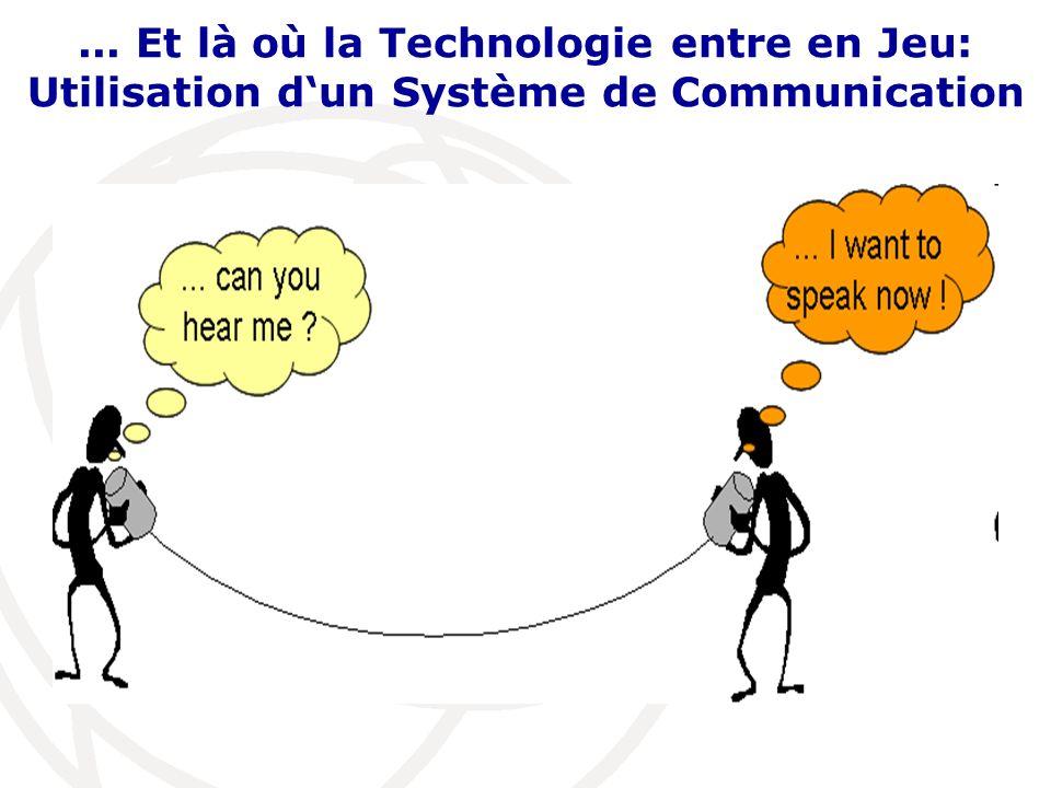 ... Et là où la Technologie entre en Jeu: Utilisation dun Système de Communication