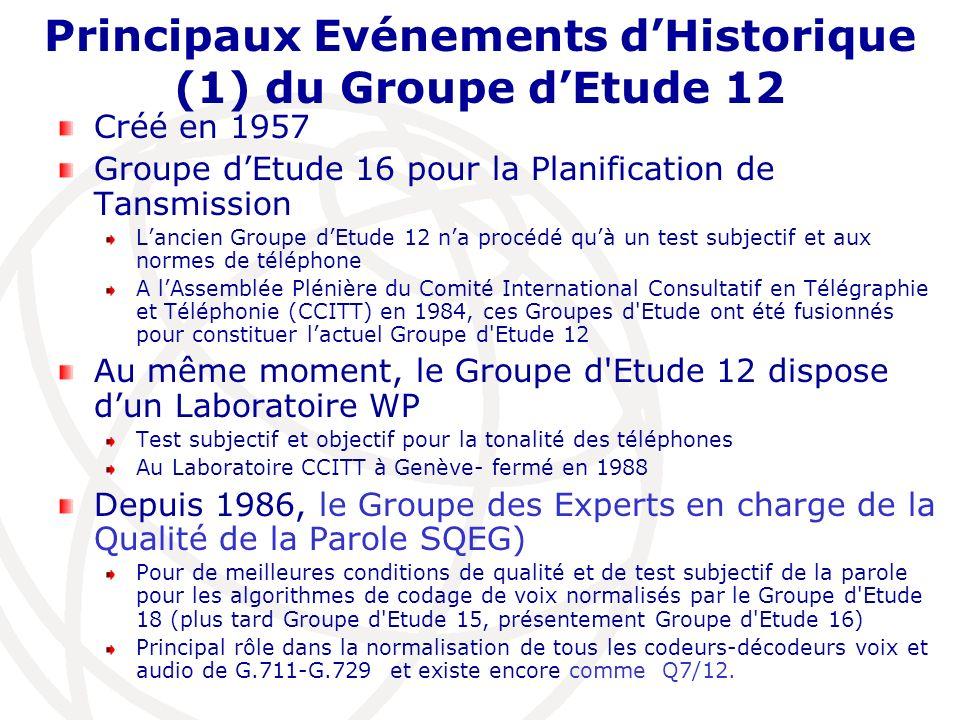 Principaux Evénements dHistorique (1) du Groupe dEtude 12 Créé en 1957 Groupe dEtude 16 pour la Planification de Tansmission Lancien Groupe dEtude 12
