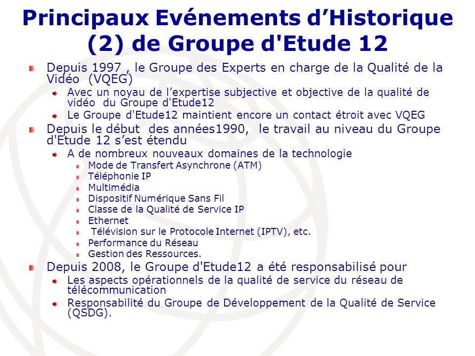 Principaux Evénements dHistorique (2) de Groupe d'Etude 12 Depuis 1997, le Groupe des Experts en charge de la Qualité de la Vidéo (VQEG) Avec un noyau