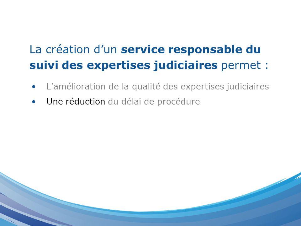 La création dun service responsable du suivi des expertises judiciaires permet : Lamélioration de la qualité des expertises judiciaires Une réduction du délai de procédure
