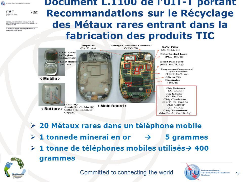 Committed to connecting the world Document L.1100 de lUIT-T portant Recommandations sur le Récyclage des Métaux rares entrant dans la fabrication des