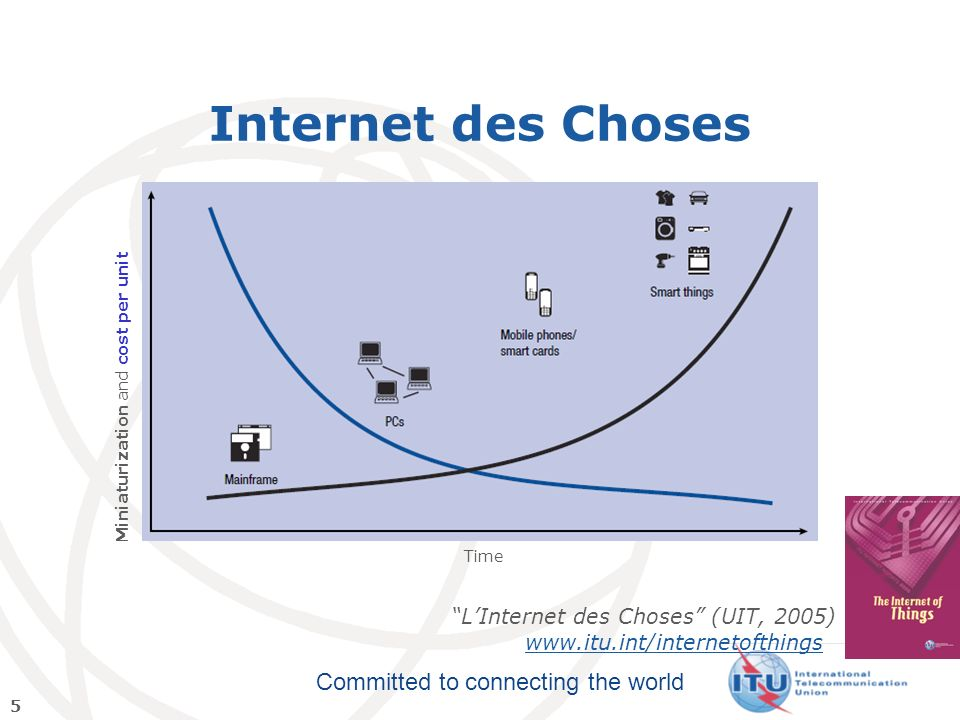 Committed to connecting the world Internet des Choses LInternet des Choses (UIT, 2005) www.itu.int/internetofthings Time Miniaturization and cost per