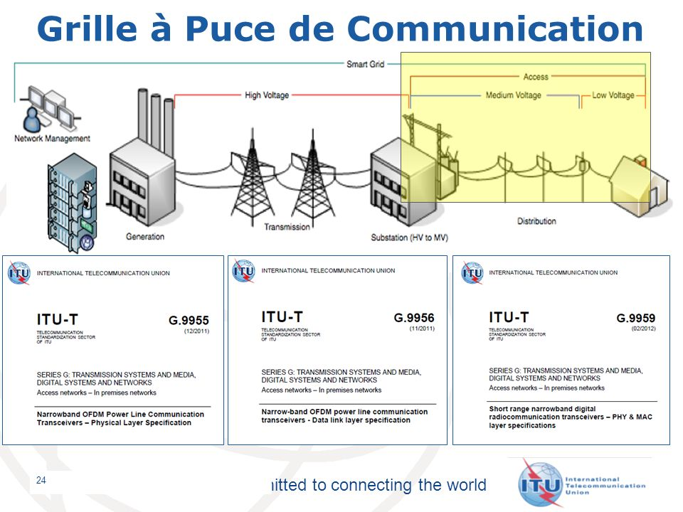 Committed to connecting the world Grille à Puce de Communication 24