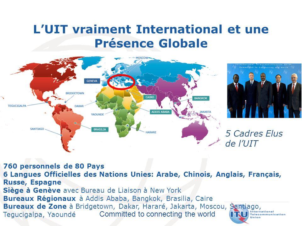 Committed to connecting the world LUIT vraiment International et une Présence Globale 760 personnels de 80 Pays 6 Langues Officielles des Nations Unie