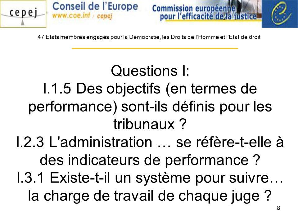 8 Questions I: I.1.5 Des objectifs (en termes de performance) sont-ils définis pour les tribunaux ? I.2.3 L'administration … se réfère-t-elle à des in