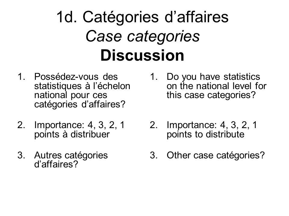 1d. Catégories daffaires Case categories Discussion 1.Possédez-vous des statistiques à léchelon national pour ces catégories daffaires? 2.Importance: