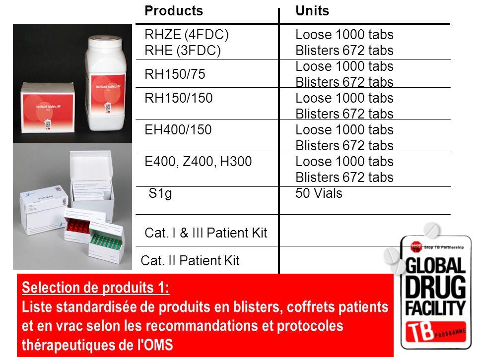 Selection de produits 1: Liste standardisée de produits en blisters, coffrets patients et en vrac selon les recommandations et protocoles thérapeutiqu