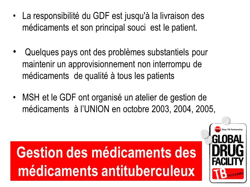 Gestion des médicaments des médicaments antituberculeux La responsibilité du GDF est jusqu'à la livraison des médicaments et son principal souci est l