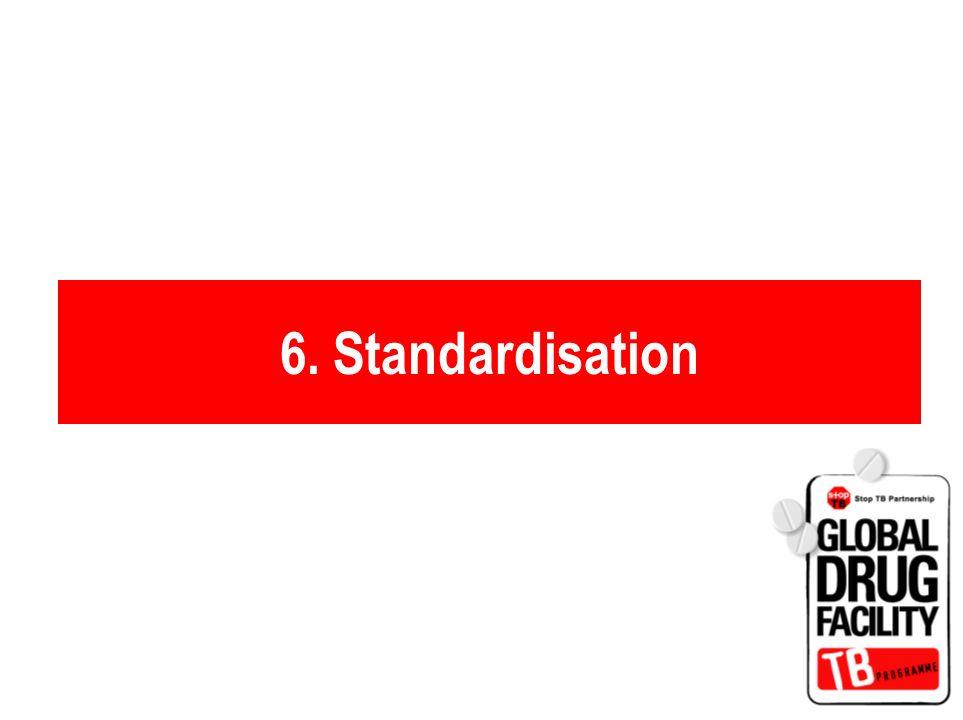 6. Standardisation