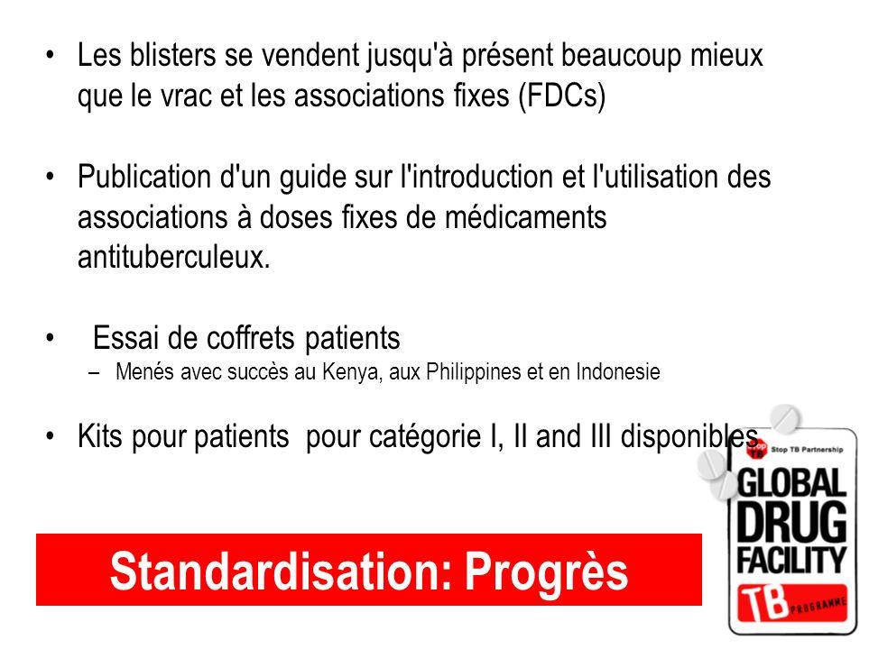 Standardisation: Progrès Les blisters se vendent jusqu'à présent beaucoup mieux que le vrac et les associations fixes (FDCs) Publication d'un guide su