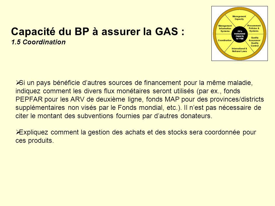 Capacité du BP à assurer la GAS : 1.5 Coordination Si un pays bénéficie dautres sources de financement pour la même maladie, indiquez comment les dive