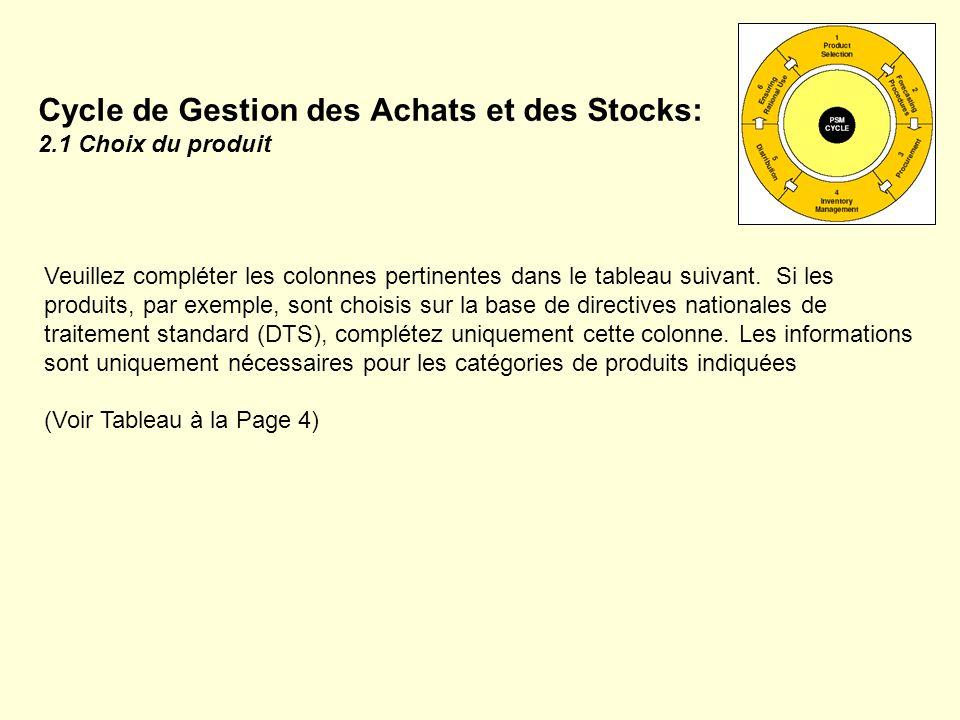 Cycle de Gestion des Achats et des Stocks: 2.1 Choix du produit Veuillez compléter les colonnes pertinentes dans le tableau suivant. Si les produits,