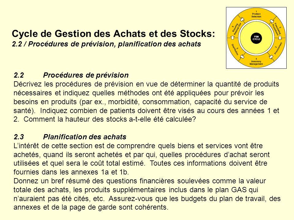Cycle de Gestion des Achats et des Stocks: 2.2 / Procédures de prévision, planification des achats 2.2Procédures de prévision Décrivez les procédures