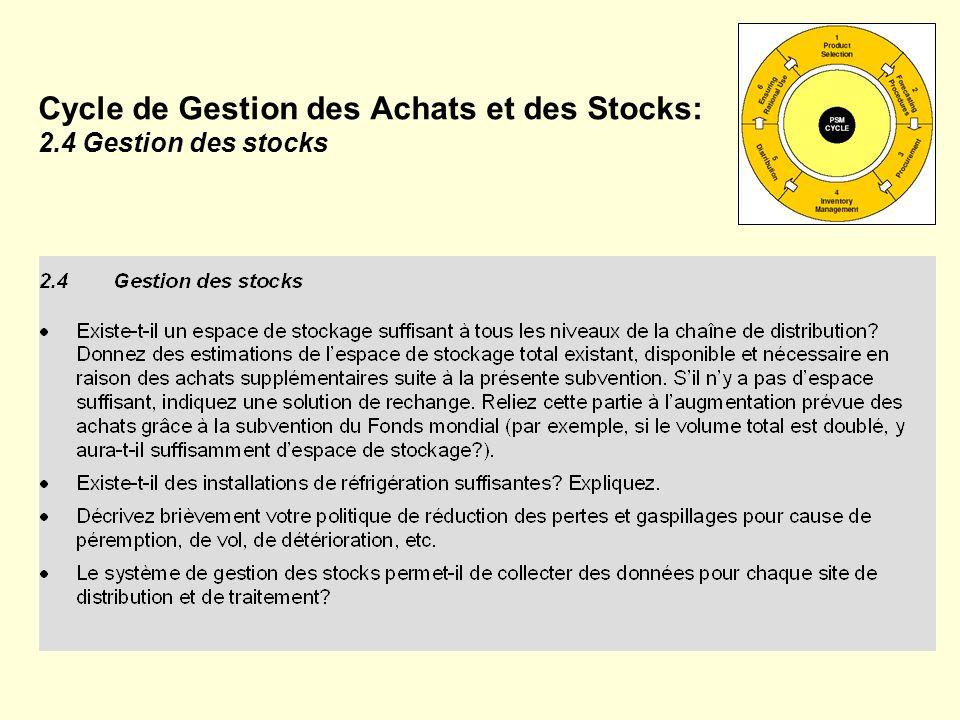 Cycle de Gestion des Achats et des Stocks: 2.4 Gestion des stocks