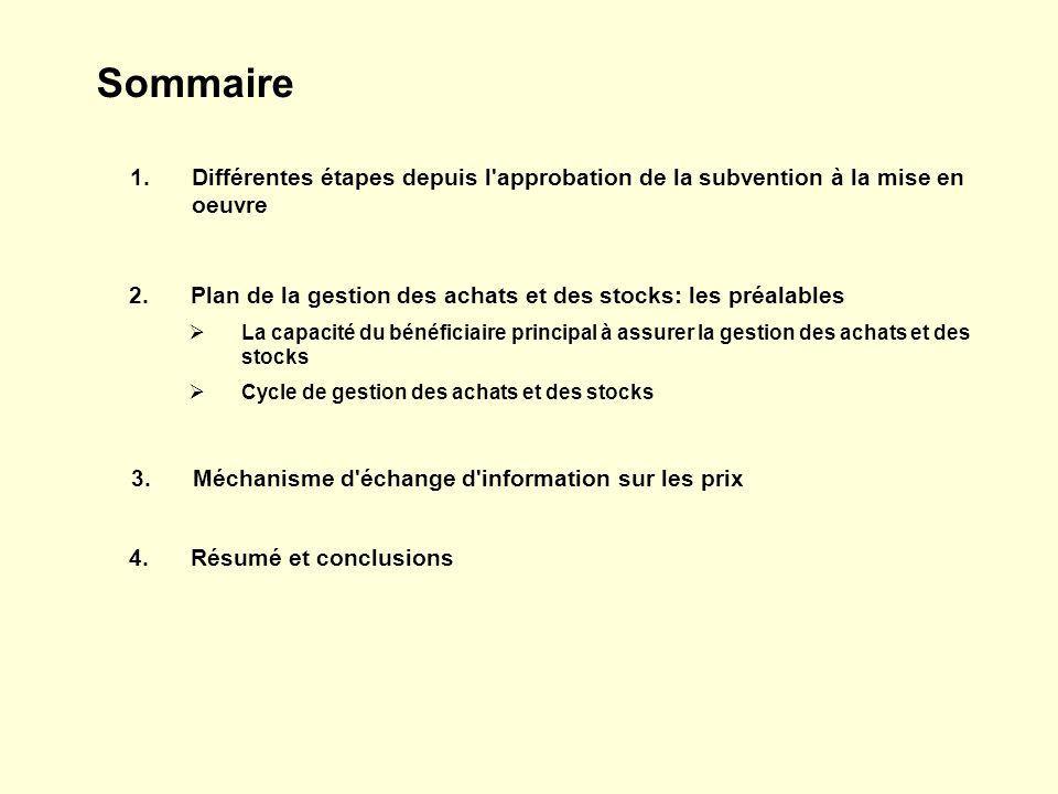 Sommaire 1.Différentes étapes depuis l'approbation de la subvention à la mise en oeuvre 2.Plan de la gestion des achats et des stocks: les préalables