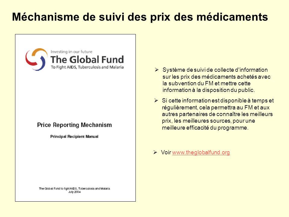 Méchanisme de suivi des prix des médicaments Système de suivi de collecte d'information sur les prix des médicaments achetés avec la subvention du FM