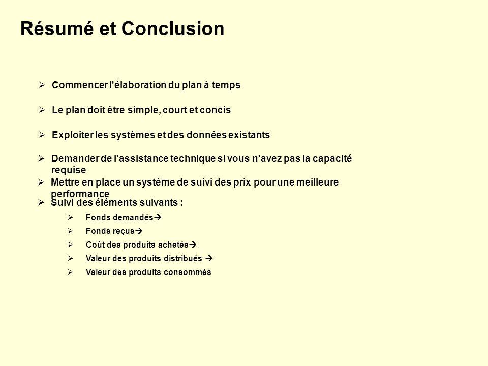Résumé et Conclusion Commencer l'élaboration du plan à temps Le plan doit être simple, court et concis Mettre en place un systéme de suivi des prix po