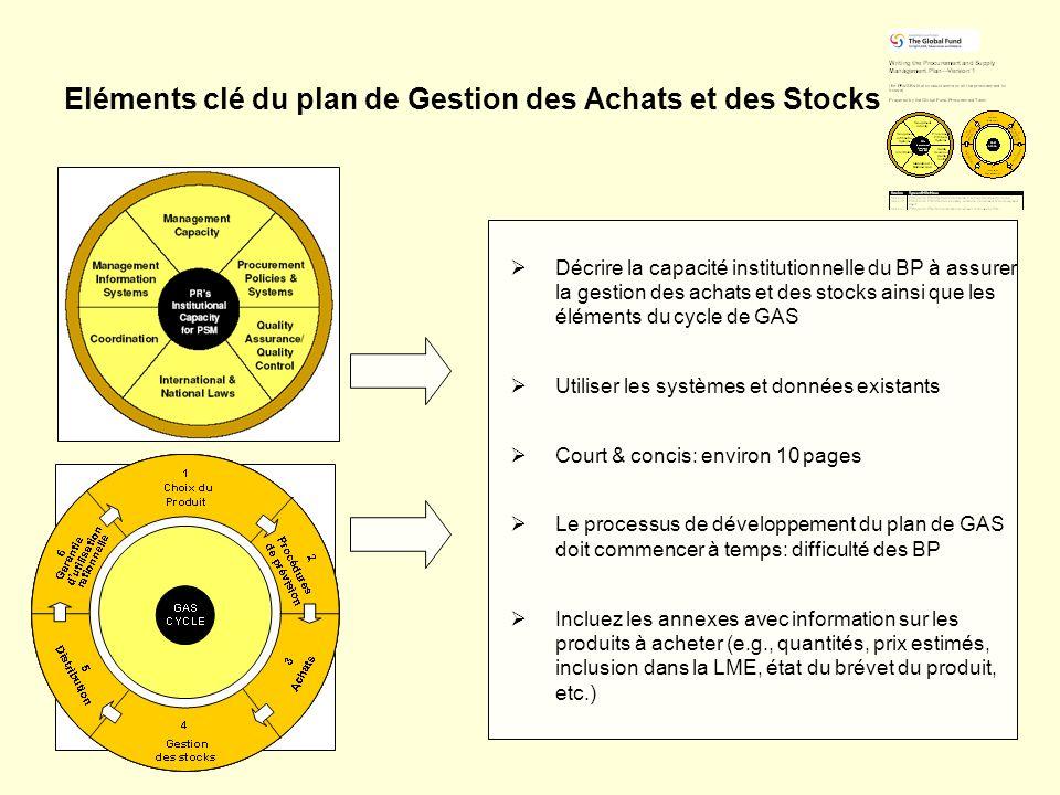 Eléments clé du plan de Gestion des Achats et des Stocks Décrire la capacité institutionnelle du BP à assurer la gestion des achats et des stocks ains