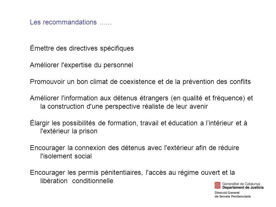 Les recommandations......