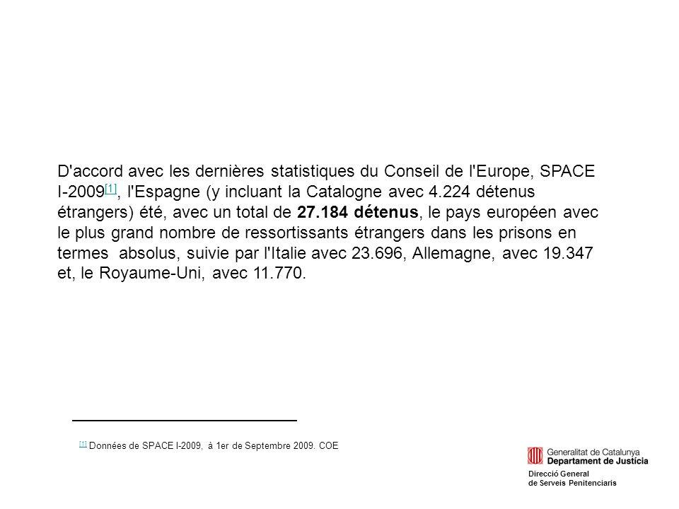 D accord avec les dernières statistiques du Conseil de l Europe, SPACE I-2009 [1], l Espagne (y incluant la Catalogne avec 4.224 détenus étrangers) été, avec un total de 27.184 détenus, le pays européen avec le plus grand nombre de ressortissants étrangers dans les prisons en termes absolus, suivie par l Italie avec 23.696, Allemagne, avec 19.347 et, le Royaume-Uni, avec 11.770.