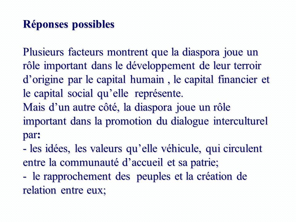 Réponses possibles Plusieurs facteurs montrent que la diaspora joue un rôle important dans le développement de leur terroir dorigine par le capital hu
