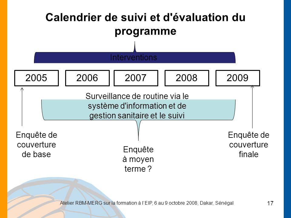 Atelier RBM-MERG sur la formation à lEIP, 6 au 9 octobre 2008, Dakar, Sénégal 17 Calendrier de suivi et d évaluation du programme 20052006200720082009 Enquête de couverture de base Enquête de couverture finale Interventions Surveillance de routine via le système d information et de gestion sanitaire et le suivi Enquête à moyen terme