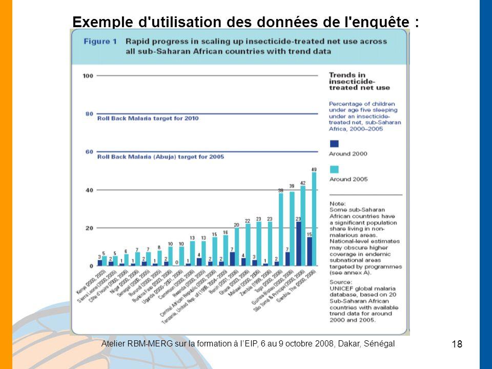 Atelier RBM-MERG sur la formation à lEIP, 6 au 9 octobre 2008, Dakar, Sénégal 18 Exemple d utilisation des données de l enquête :