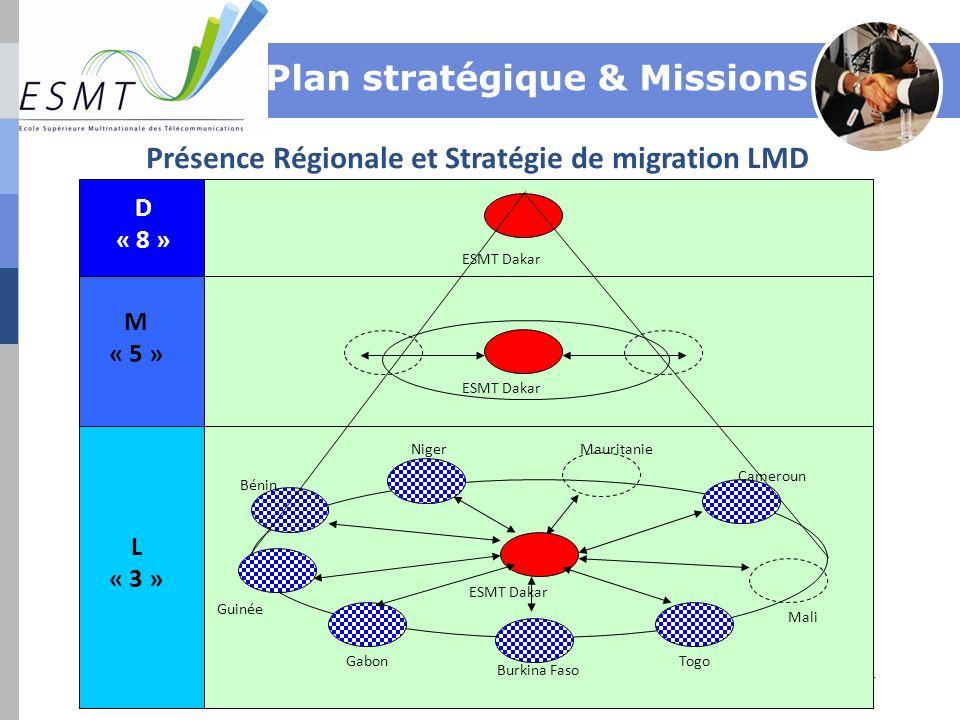 11 ESMT Dakar Bénin Cameroun GabonTogo NigerMauritanie Mali Guinée Burkina Faso ESMT Dakar M « 5 » L « 3 » D « 8 » Présence Régionale et Stratégie de