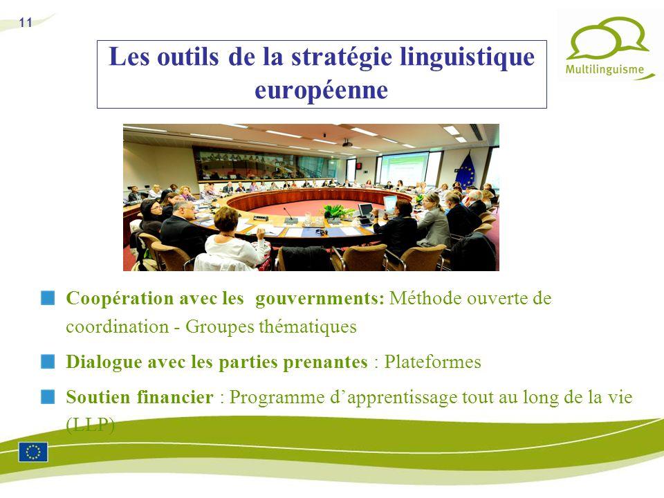 11 Les outils de la stratégie linguistique européenne Coopération avec les gouvernments: Méthode ouverte de coordination - Groupes thématiques Dialogu