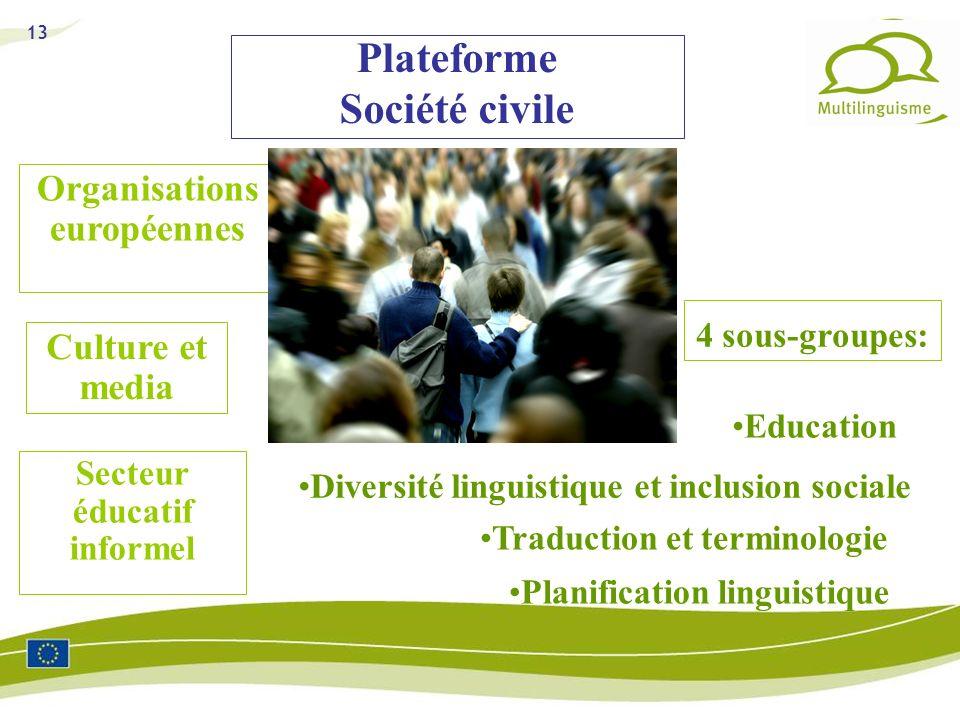 13 Plateforme Société civile Organisations européennes Diversité linguistique et inclusion sociale Planification linguistique Education 4 sous-groupes