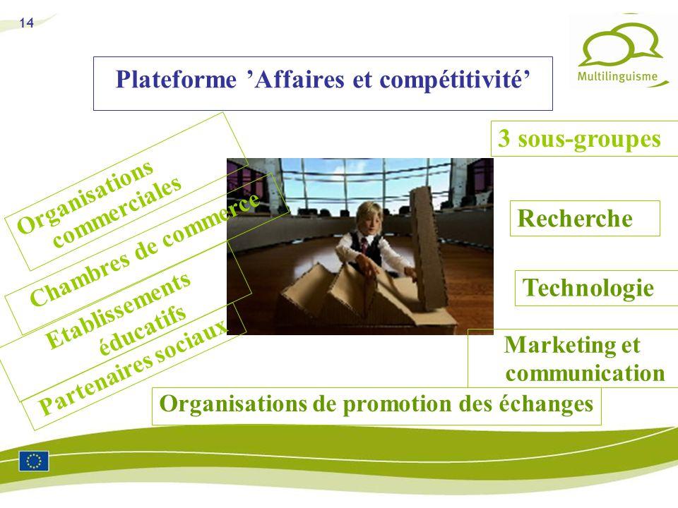 14 Plateforme Affaires et compétitivité Partenaires sociaux Chambres de commerce Organisations de promotion des échanges Etablissements éducatifs Orga