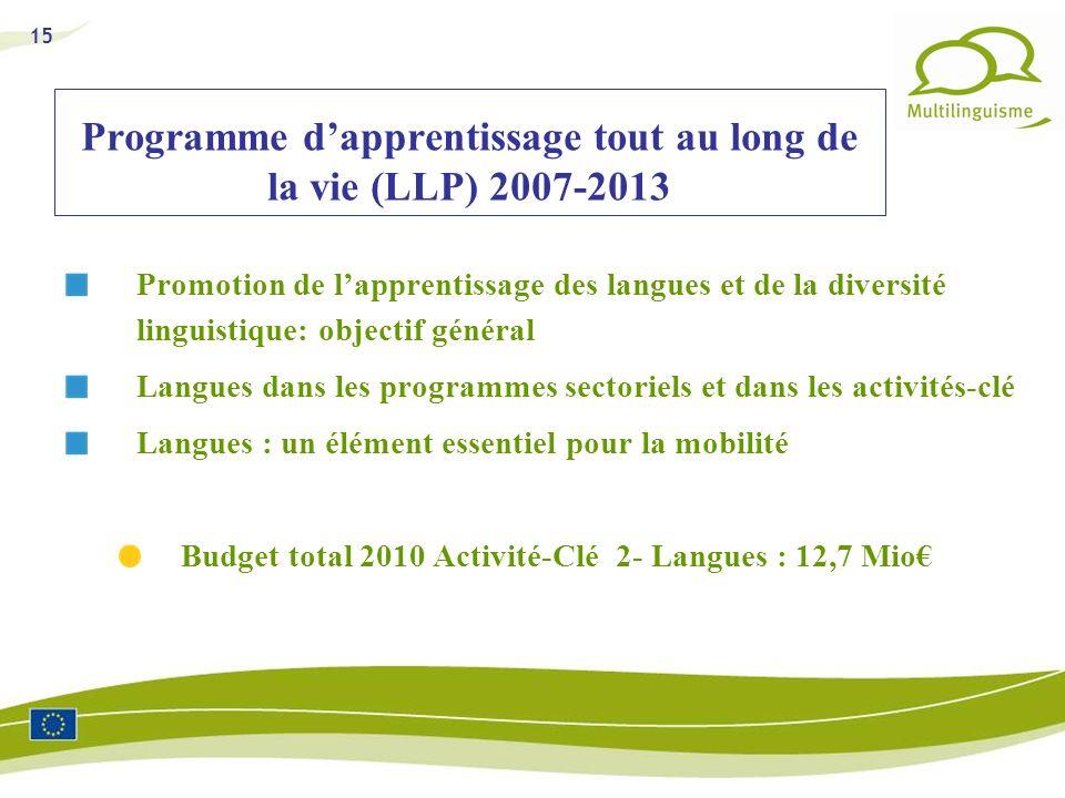 15 Programme dapprentissage tout au long de la vie (LLP) 2007-2013 Promotion de lapprentissage des langues et de la diversité linguistique: objectif g