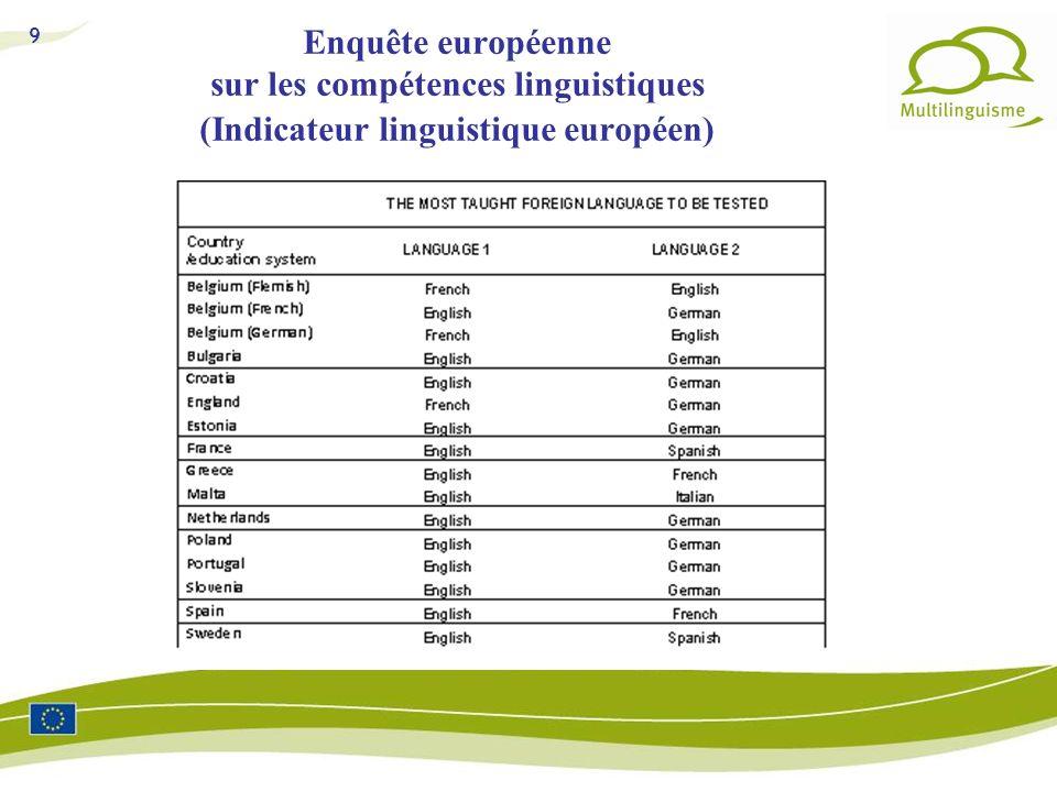 9 Enquête européenne sur les compétences linguistiques (Indicateur linguistique européen)