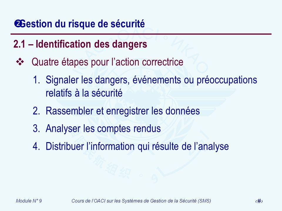 Module N° 9Cours de lOACI sur les Systèmes de Gestion de la Sécurité (SMS) 11 Gestion du risque de sécurité 2.1 – Identification des dangers Quatre ét