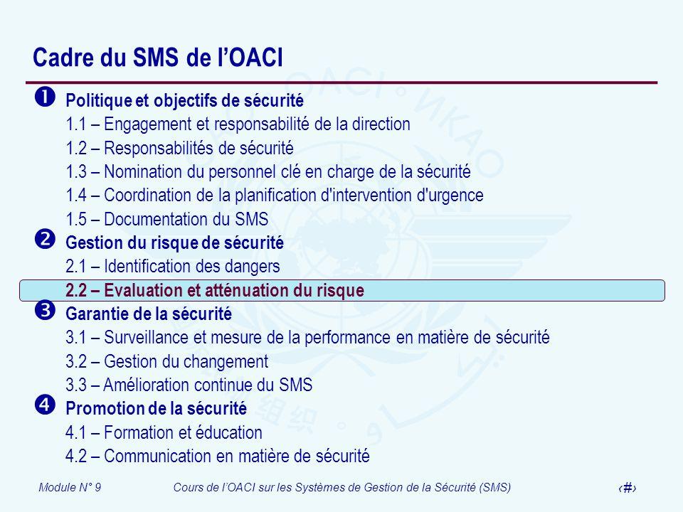 Module N° 9Cours de lOACI sur les Systèmes de Gestion de la Sécurité (SMS) 12 Cadre du SMS de lOACI Politique et objectifs de sécurité 1.1 – Engagemen