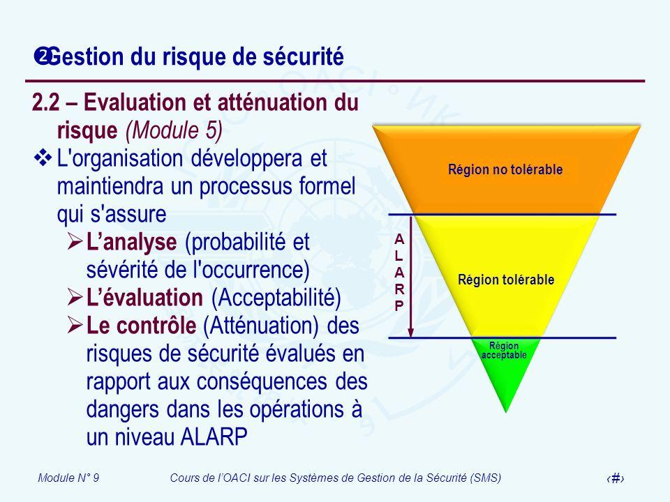 Module N° 9Cours de lOACI sur les Systèmes de Gestion de la Sécurité (SMS) 13 Gestion du risque de sécurité 2.2 – Evaluation et atténuation du risque