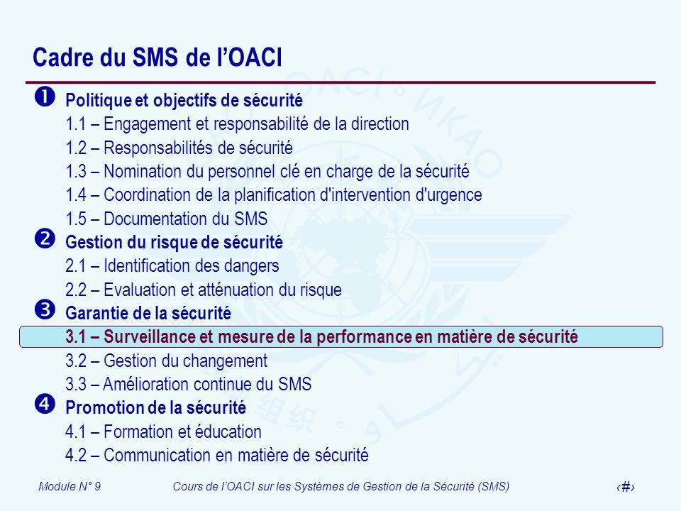 Module N° 9Cours de lOACI sur les Systèmes de Gestion de la Sécurité (SMS) 14 Cadre du SMS de lOACI Politique et objectifs de sécurité 1.1 – Engagemen