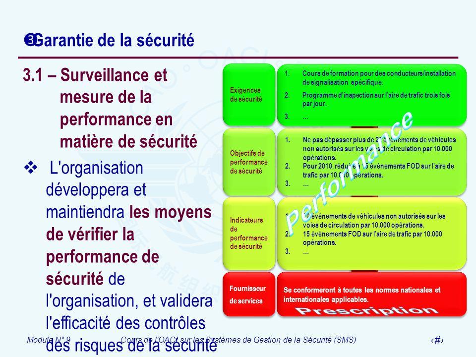 Module N° 9Cours de lOACI sur les Systèmes de Gestion de la Sécurité (SMS) 15 Garantie de la sécurité Exigences de sécurité 1.Cours de formation pour