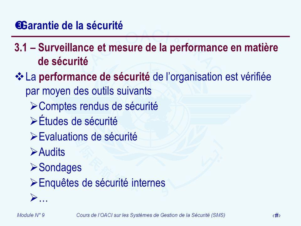 Module N° 9Cours de lOACI sur les Systèmes de Gestion de la Sécurité (SMS) 16 Garantie de la sécurité 3.1 – Surveillance et mesure de la performance e